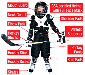 ice_hockey_equipment.jpg